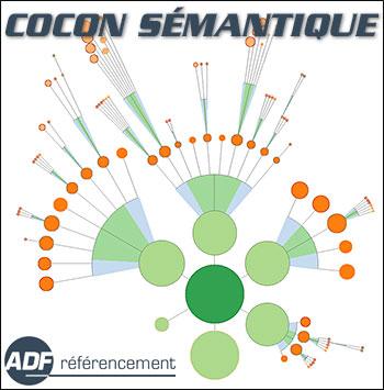 cocon semantique